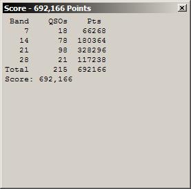 CARC Makrothen RTTY score