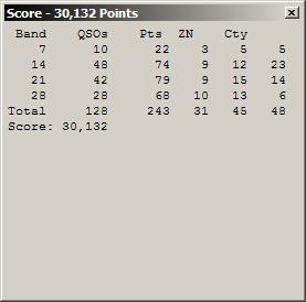 CQWW RTTY 2013 score