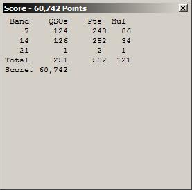 TXQP 2013 score