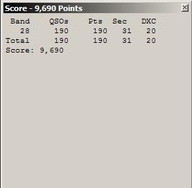 KN5S 10 m RTTY 2013 score