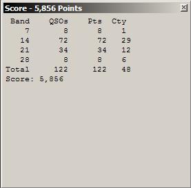 KN5S TARA Melee 2013 score