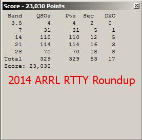 KN5S 2014 ARRL RTTY RU score