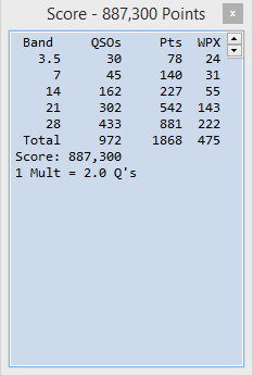 KN5S 2015 WPX RTTY claimed score