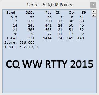 KN5S CQWWRTTY2015